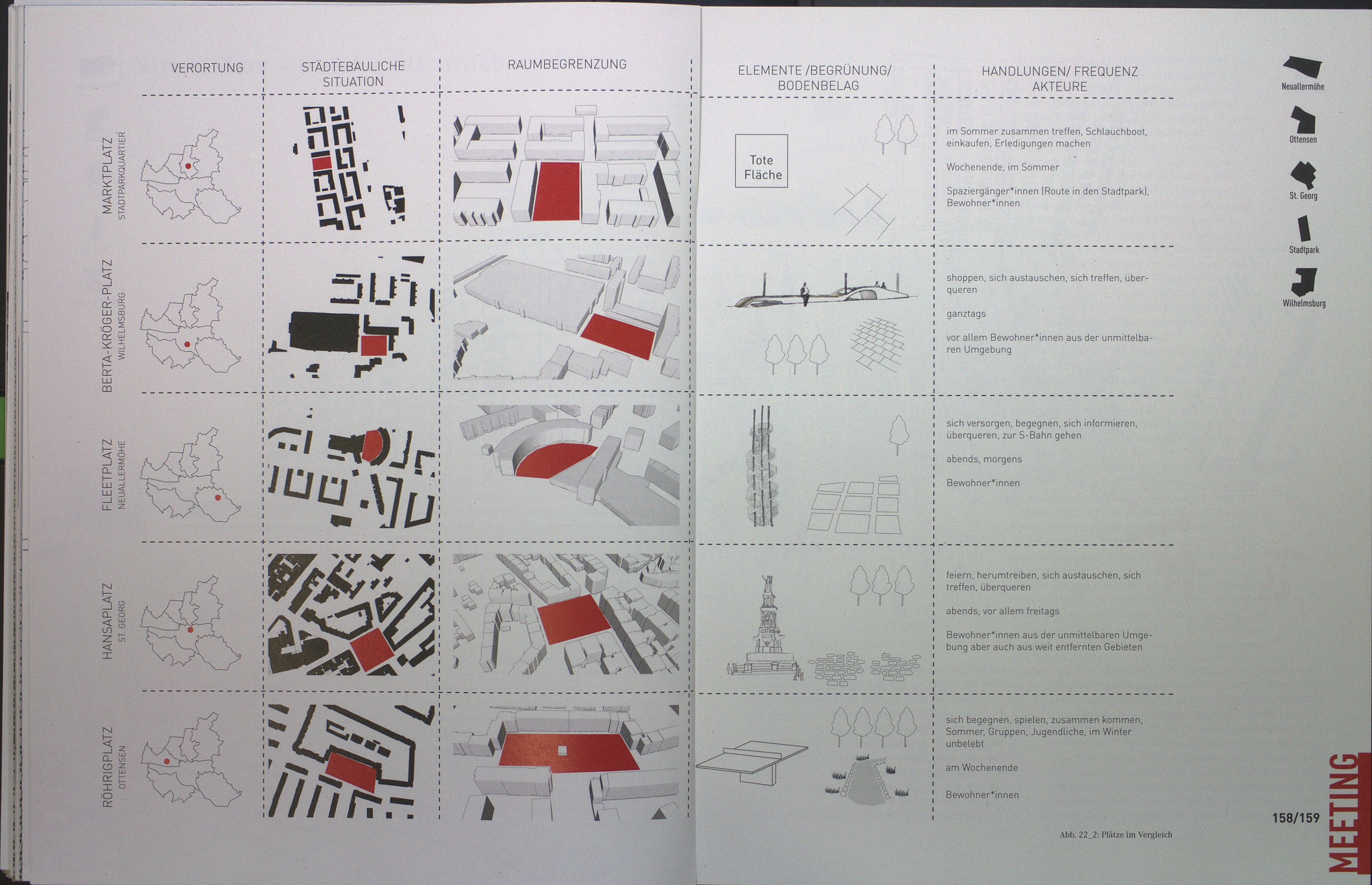 http://www.ud.hcu-hamburg.de/projects/student-projects/modes-of-realising-wohnen-atlas-2017-2018